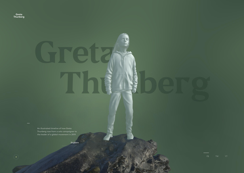 The Year of Greta